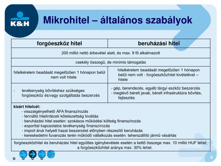 Mikrohitel – általános szabályok