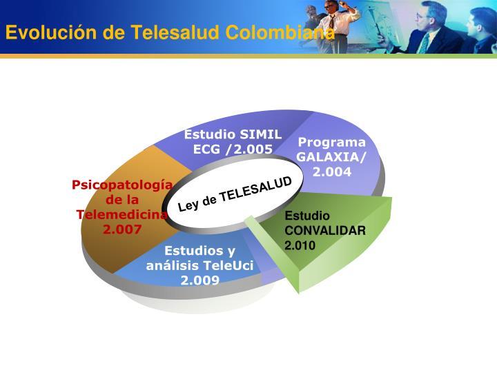 Evolución de Telesalud Colombiana
