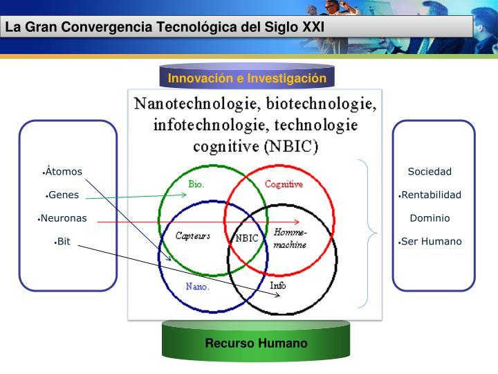 La Gran Convergencia Tecnológica del Siglo XXI