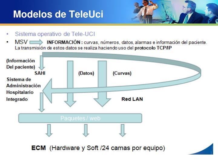 Modelos de TeleUci