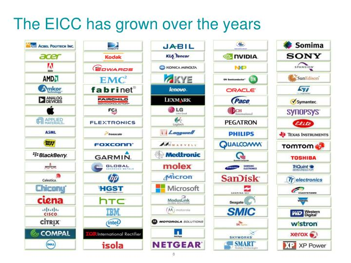 The EICC has grown over the years