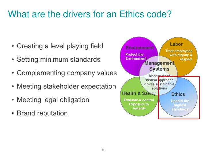 What are the drivers for an Ethics code?