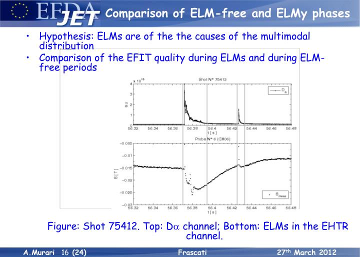 Comparison of ELM-free and ELMy phases