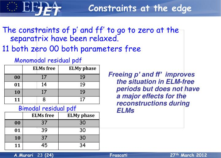 The constraints of p' and ff' to go to zero at the separatrix have been relaxed.