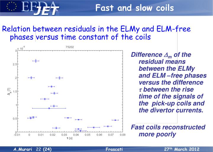 Relation between residuals in the ELMy and ELM-free phases versus time constant of the coils