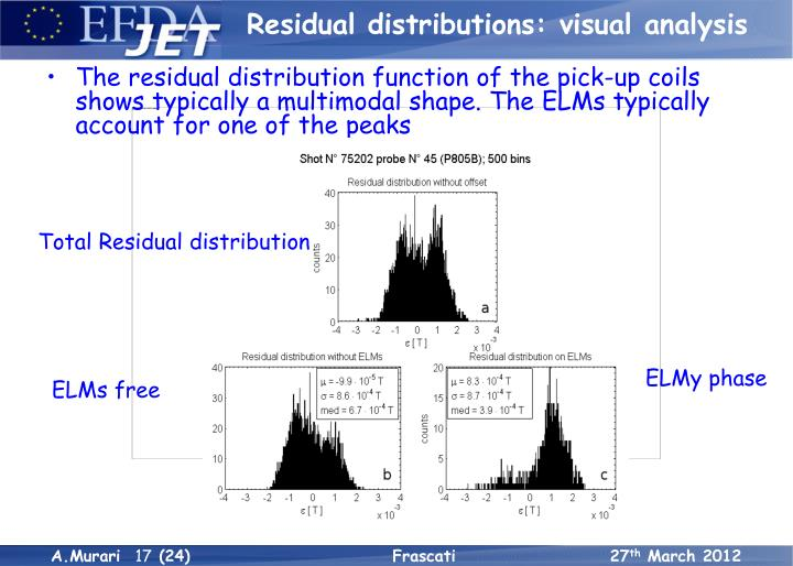 Residual distributions: visual analysis