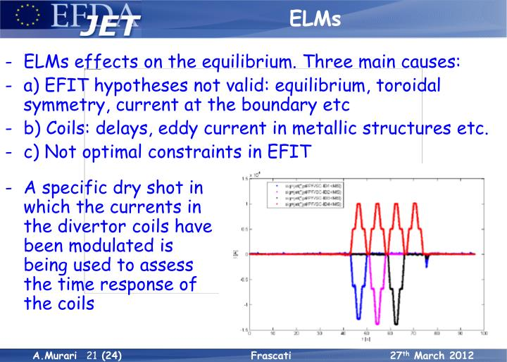ELMs effects on the equilibrium. Three main causes: