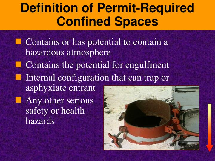 Definition of Permit-Required