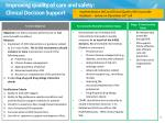improving quality of care and safety clinical decision support