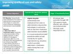 improving quality of care and safety emar
