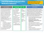 improving quality of care and safety medication adherence
