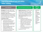 improving quality of care and safety order tracking