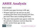 ashe analysis5