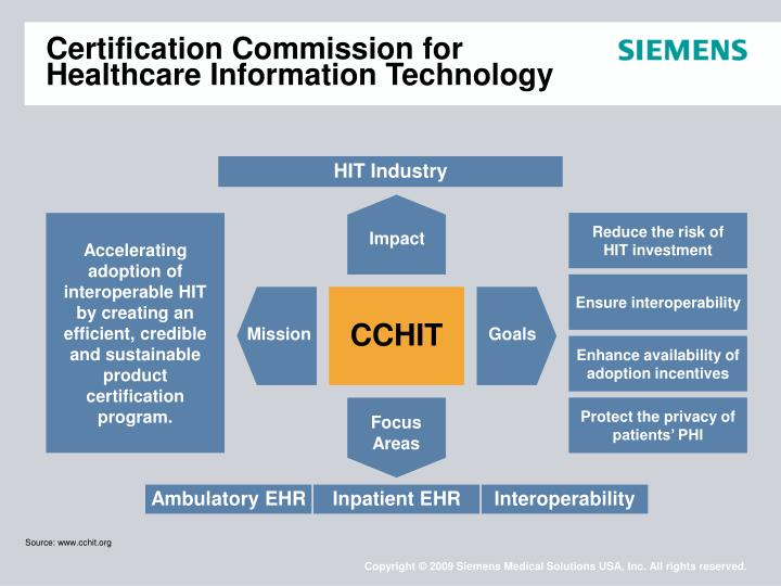 Certification Commission for Healthcare Information Technology