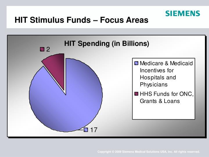 HIT Stimulus Funds – Focus Areas
