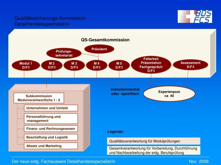 QS-Gesamtkommission