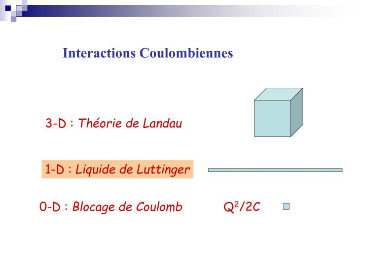Interactions Coulombiennes