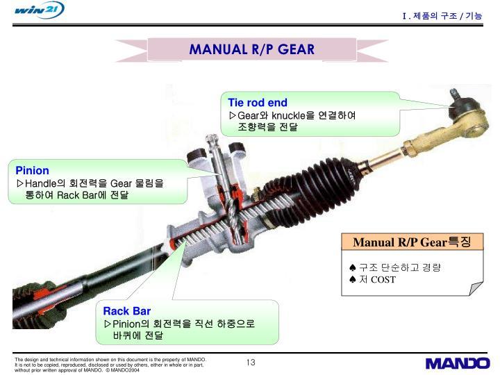 Manual R/P Gear