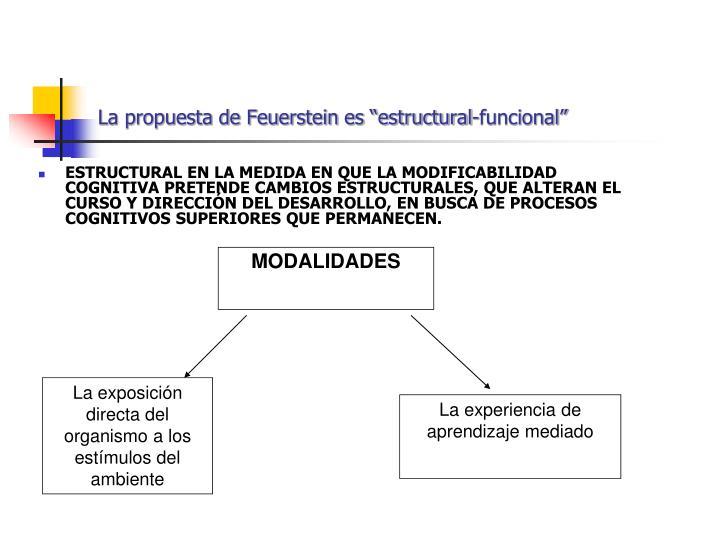 """La propuesta de Feuerstein es """"estructural-funcional"""""""
