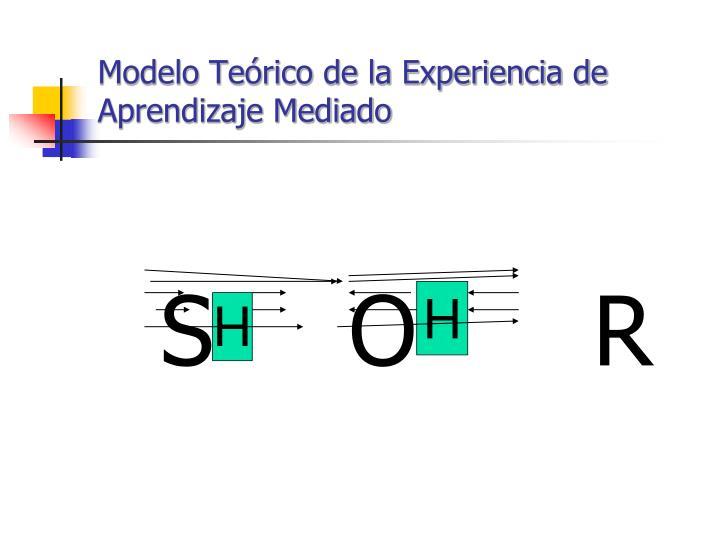 Modelo Teórico de la Experiencia de Aprendizaje Mediado