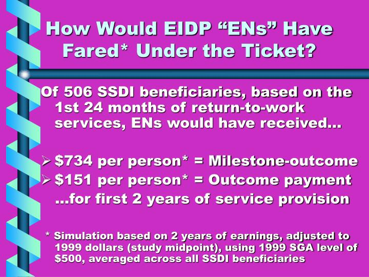 "How Would EIDP ""ENs"" Have Fared* Under the Ticket?"