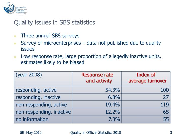 Quality issues in SBS statistics