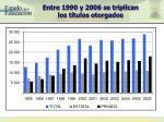 entre 1990 y 2006 se triplican los t tulos otorgados