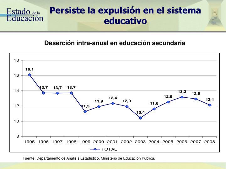 Persiste la expulsión en el sistema educativo