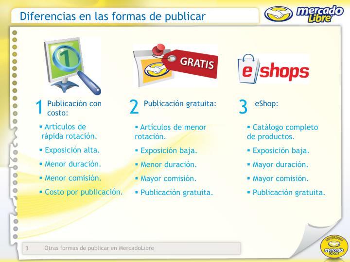 Diferencias en las formas de publicar