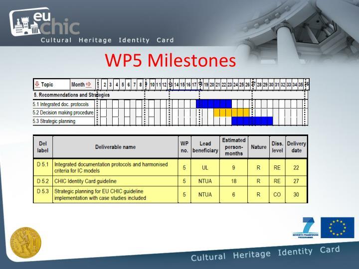 WP5 Milestones