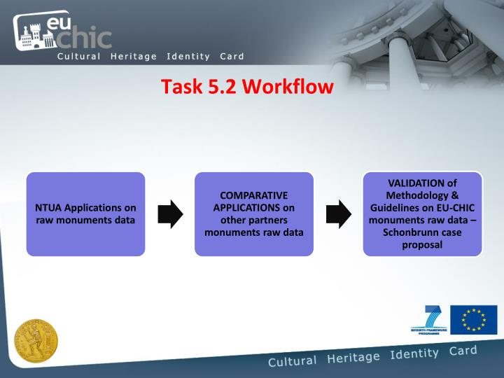 Task 5.2 Workflow