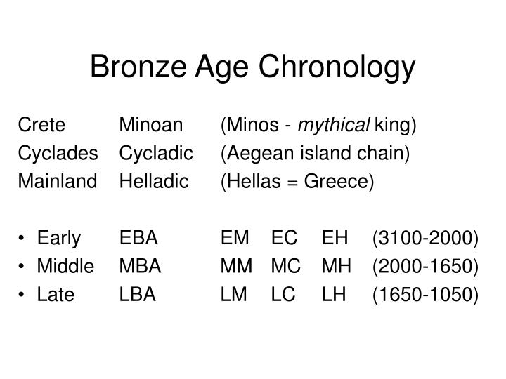 Bronze age chronology