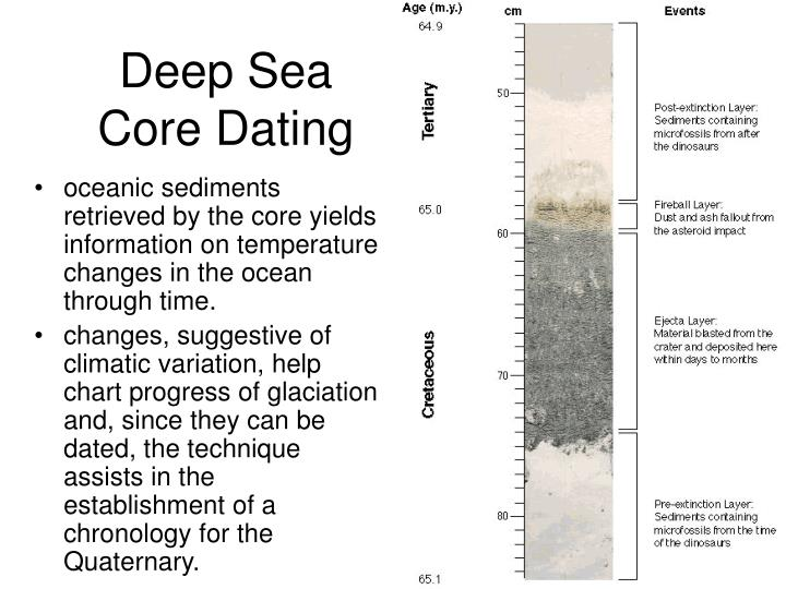 Deep Sea Core Dating
