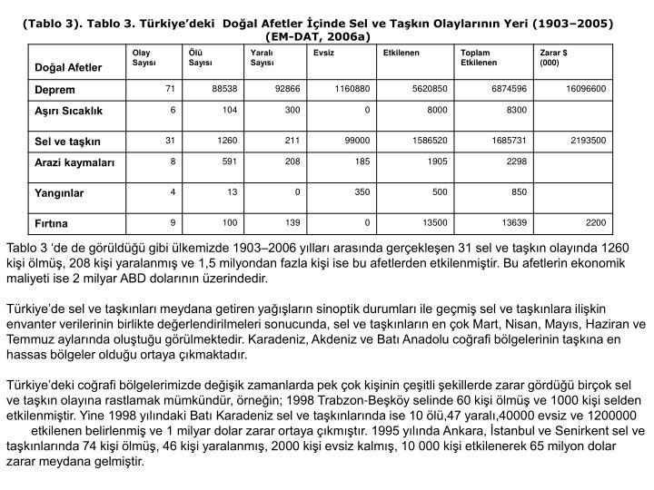 (Tablo 3). Tablo 3. Türkiye'deki  Doğal Afetler İçinde Sel ve Taşkın Olaylarının Yeri (1903–2005) (EM-DAT, 2006a)
