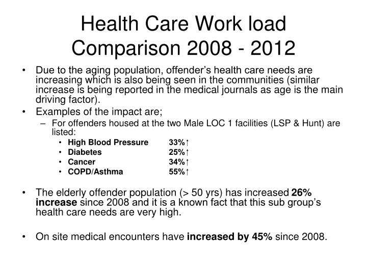 Health Care Work load
