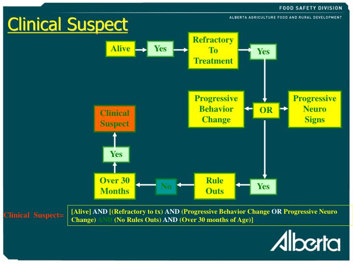 Clinical Suspect