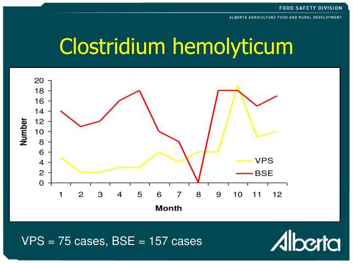 Clostridium hemolyticum