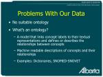 problems with our data