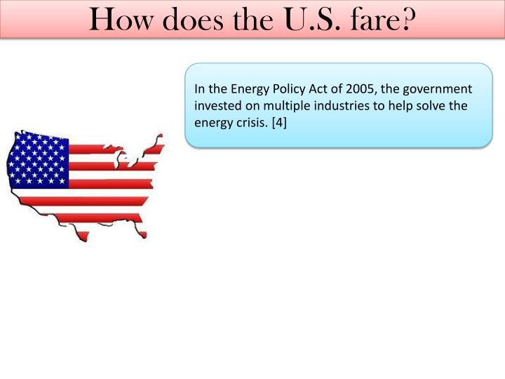 How does the U.S. fare?