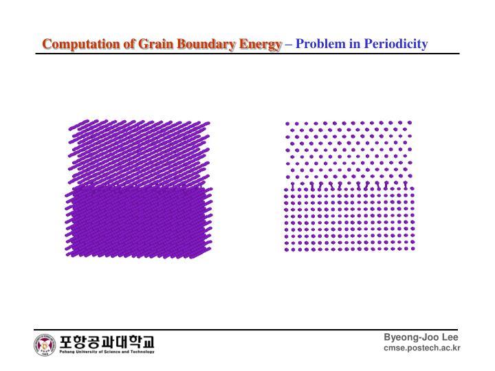 Computation of Grain Boundary Energy