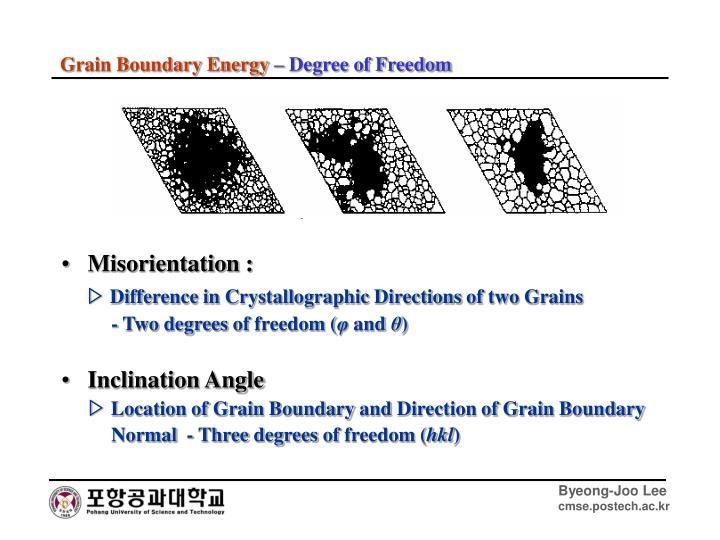 Grain Boundary Energy