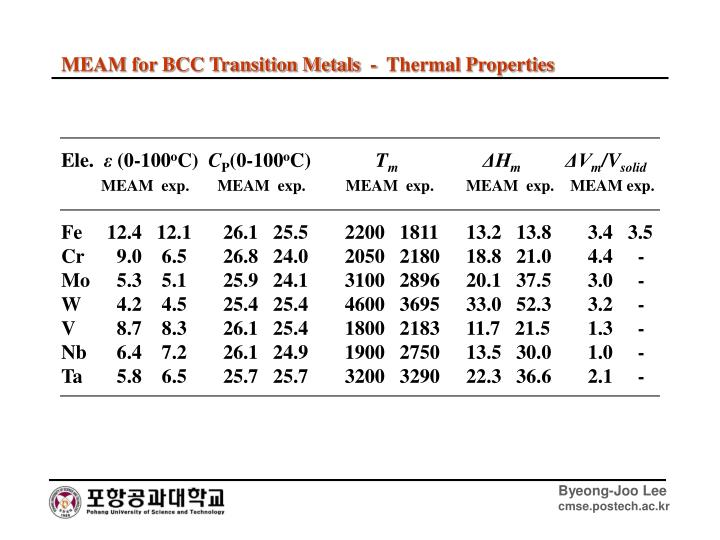 MEAM for BCC Transition Metals  -  Thermal Properties