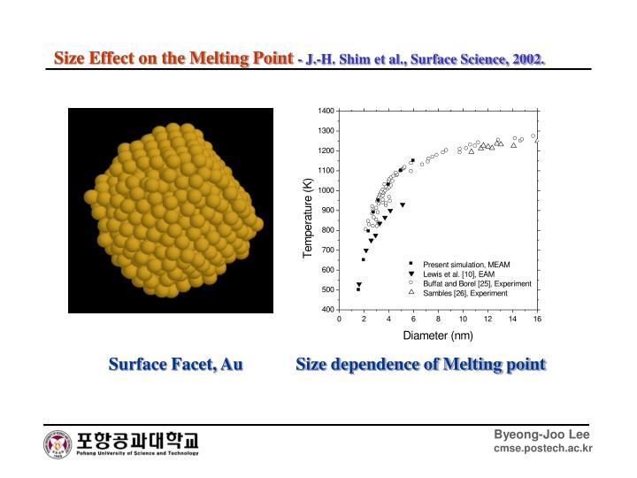 Size Effect on the Melting Point