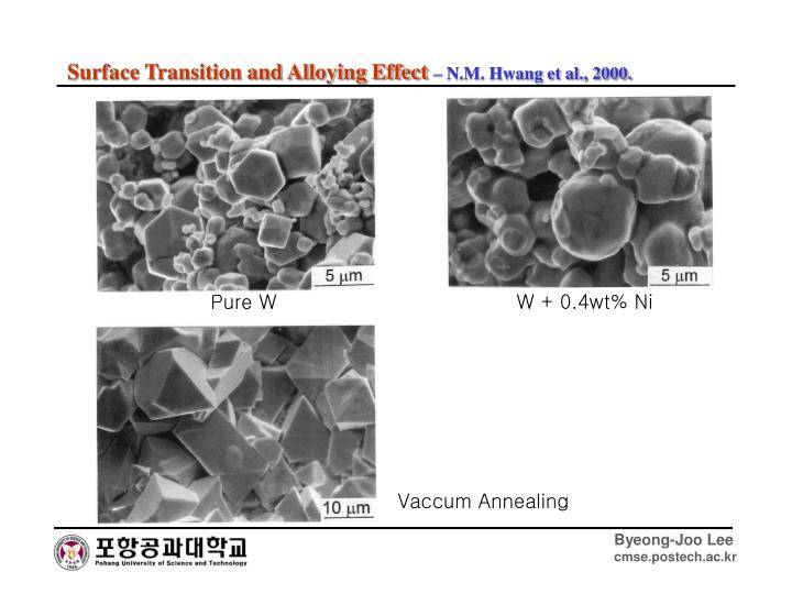 Surface Transition and Alloying Effect