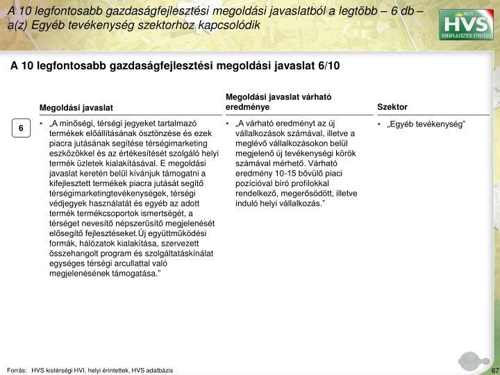 A 10 legfontosabb gazdasgfejlesztsi megoldsi javaslat 6/10