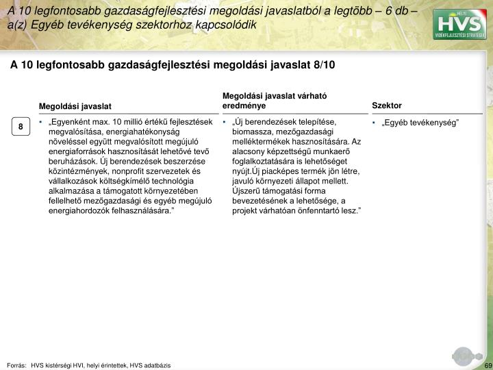 A 10 legfontosabb gazdasgfejlesztsi megoldsi javaslat 8/10