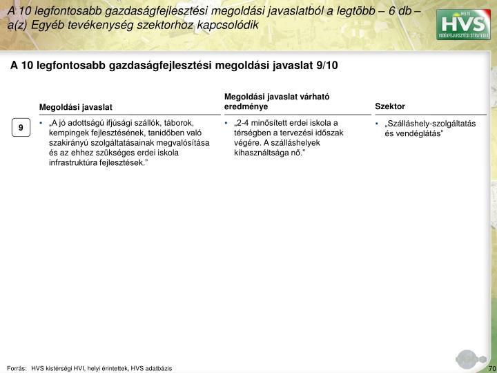 A 10 legfontosabb gazdasgfejlesztsi megoldsi javaslat 9/10