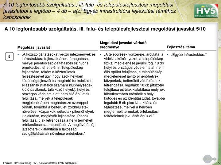 A 10 legfontosabb szolgltats, ill. falu- s teleplsfejlesztsi megoldsi javaslat 5/10