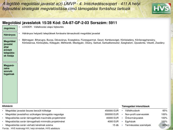 Megoldsi javaslatok 15/28 Kd: DA-87-GF-2-03 Sorszm: 5911