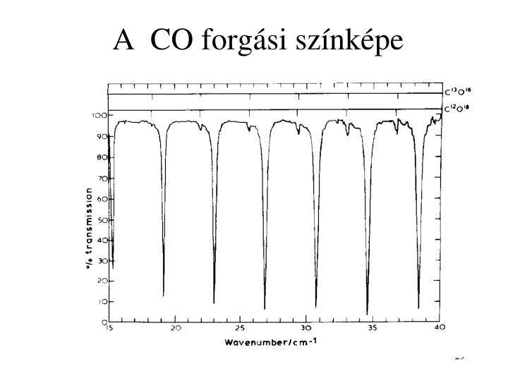 A  CO forgási színképe